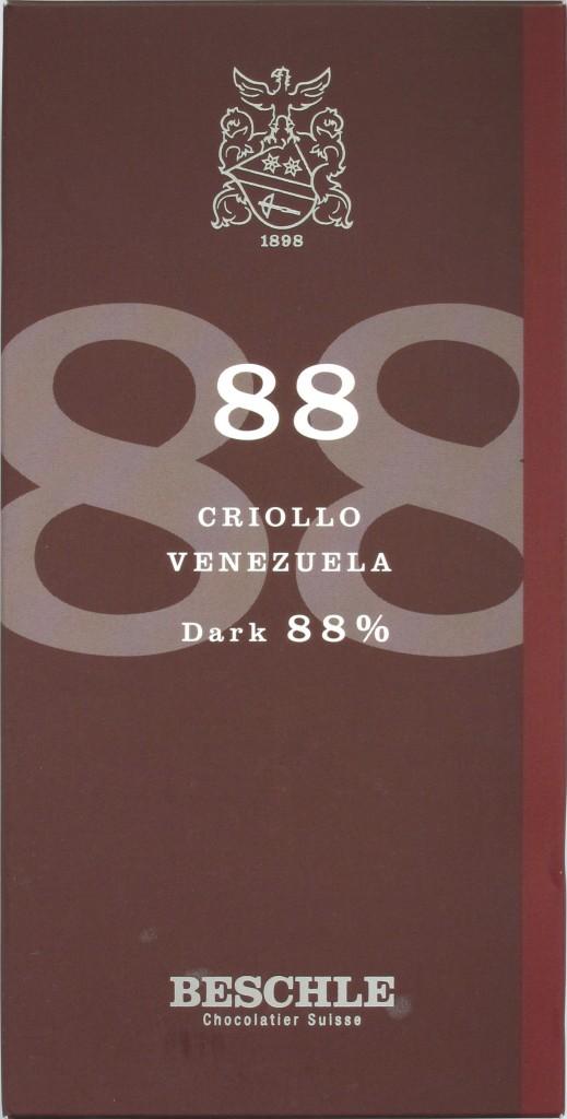 Beschle 88%